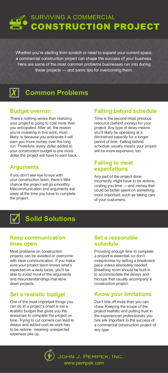 Managing Schedule and Budget in Construction   Commercial